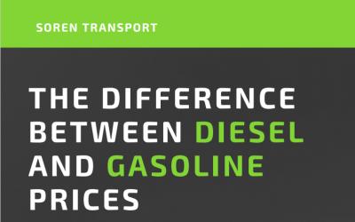 Diesel Fuel vs. Gasoline